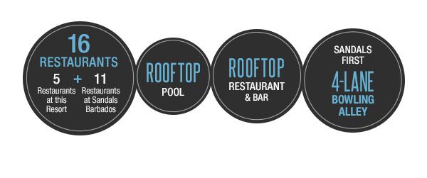 16 Restaurants